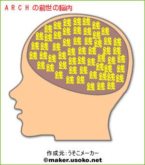 前世の脳内メーカー1