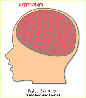 前世の脳内メーカー2